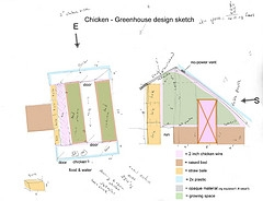 greenhouse permaculture